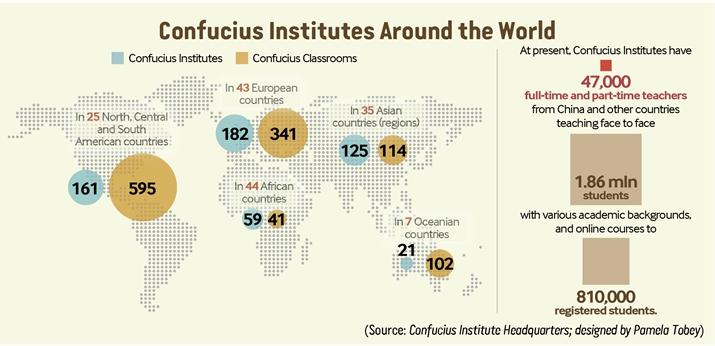 Confucius Institute Statistics.jpg