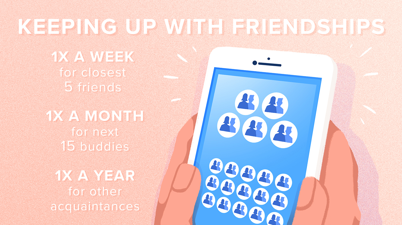 4175-friends_male_socialmedia-1296x728-infographic.jpg