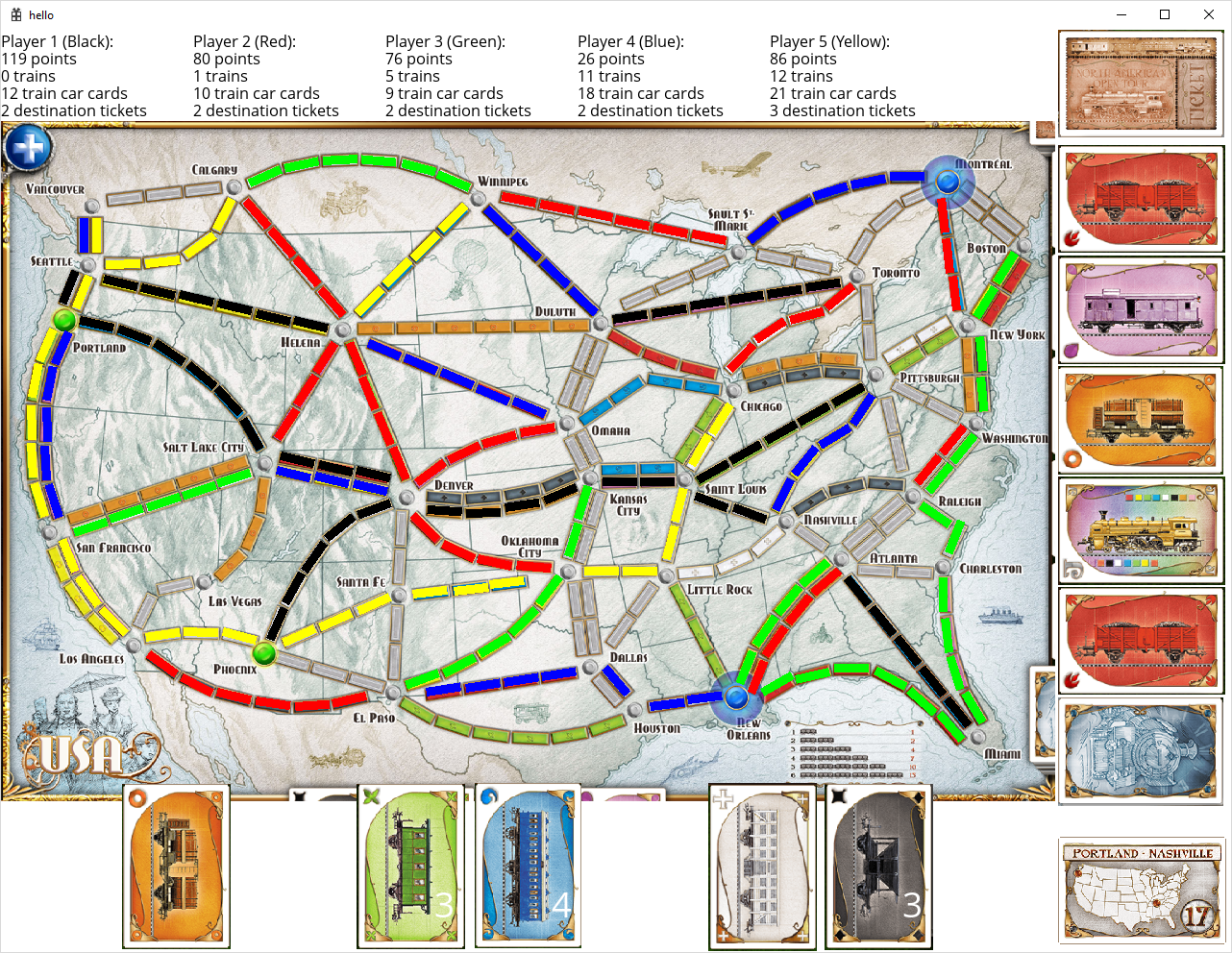 In this game, notice the Portland/Nashville destination ticket in the lower-right corner of the window. This indicates that player 1, who is placing black trains, is trying to connect the two cities, and lo and behold, it did precisely that! My output log also shows that it has a destination ticket for Denver and Pittsburgh, which it also successfully connected. On top of that, it made a point of claiming valuable 5- and 6-space routes to buff its score, like the one between Helena and Seattle, the one between Toronto and Duluth, and the one between Miami and Atlanta.  Notice, as well, that this competition can become cutthroat very quickly. Poor player 4 finished the game with a paltry 26 points. The output log shows us why: they were tasked with connecting Vancouver and Santa Fe, but they got crowded out of Vancouver by other players; Seattle was taken over by Yellow and Black, while Calgary was taken over by Yellow, Red, and Green. Blue's other destination ticket went from Miami to Los Angeles, and Blue was similarly crowded out of Miami. The railroad business is rough!