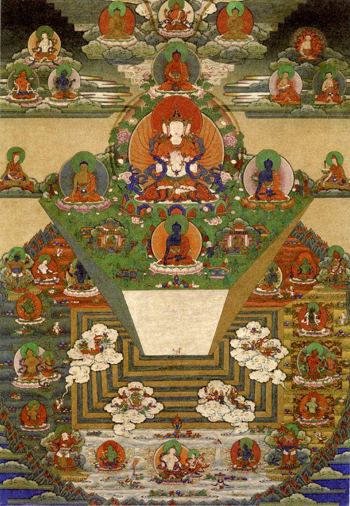 709px-Bhutanese_thanka_of_Mt._Meru_and_the_Buddhist_Universe.jpg