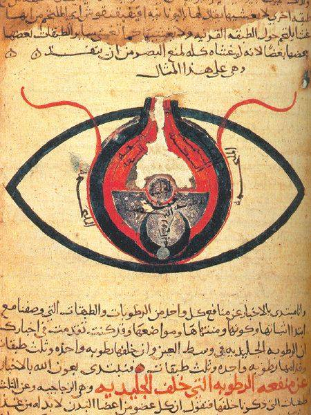 An Arabic manuscript, dated 1200 CE, titled Anatomy of the Eye by al-Mutadibih.jpg