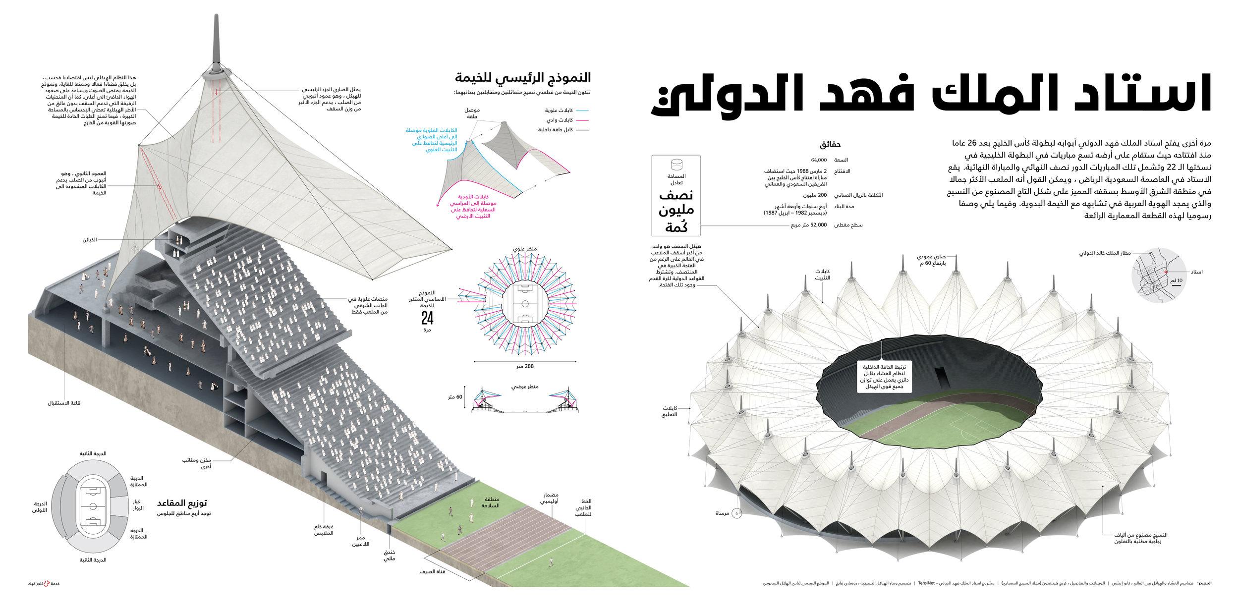 King-Fahd-International-Stadium design arabic.jpg