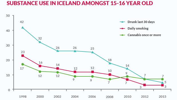 Iceland graph.PNG