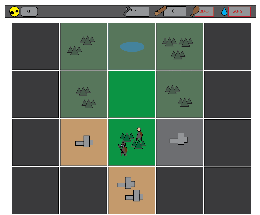 Some key elements to notice here: I've moved too far south, moving into the wasteland tiles. I'm down on water and food, it'll take me a couple turns to move back up to make camp. Also, a UI prototyping thing, I've changed the resource counters to have more feedback.