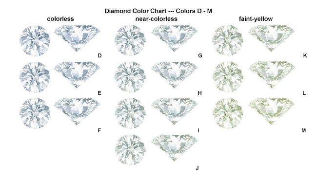 diamondcolour1.jpg