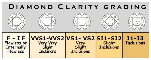 diamondclarity1.jpg