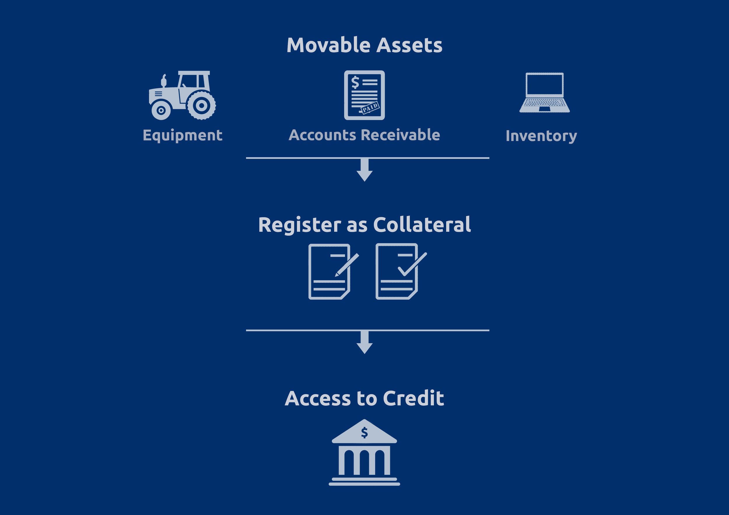 Movable Assets Icon Graphic.jpg