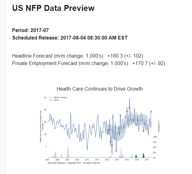 US NFP Forecast 8_4_2017.png