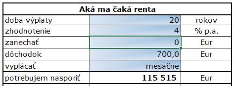 druhý pilier - výpočet kalkulačkou IAD