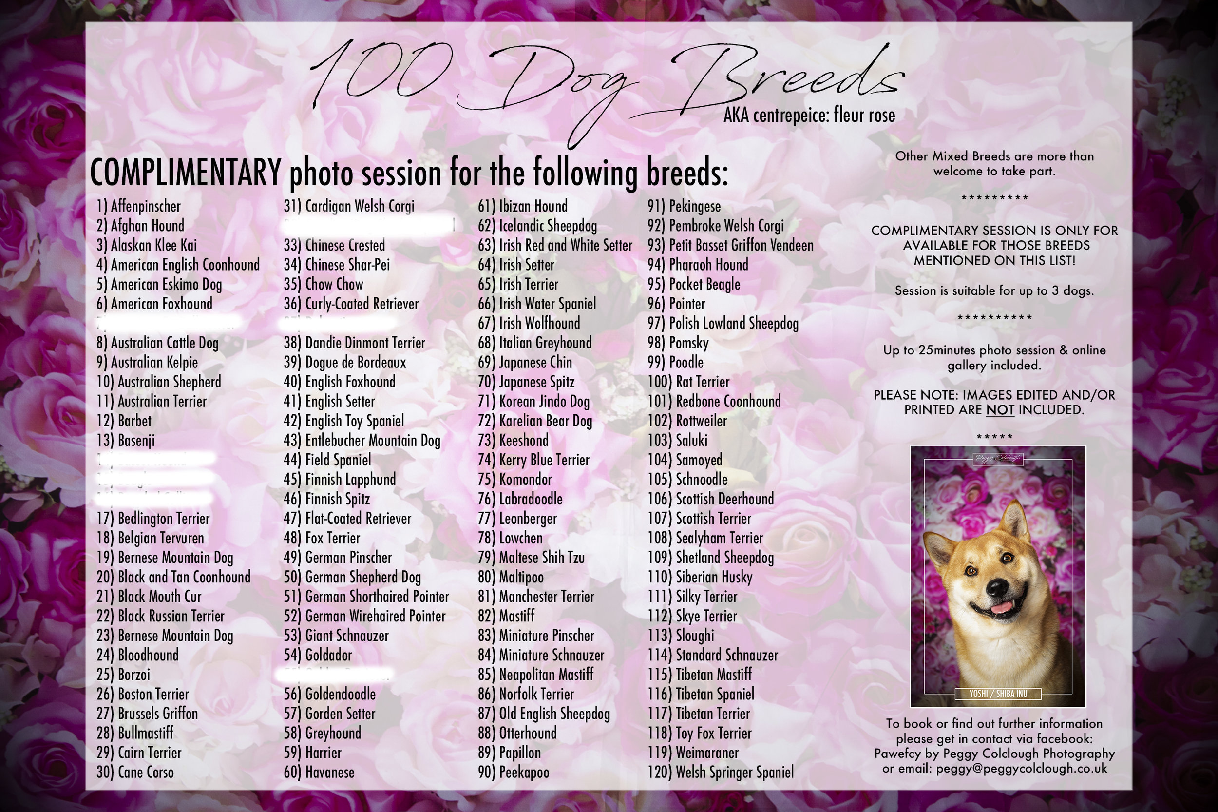 Please get in contact with Peggy if you see your breed(s) mentioned in this list.