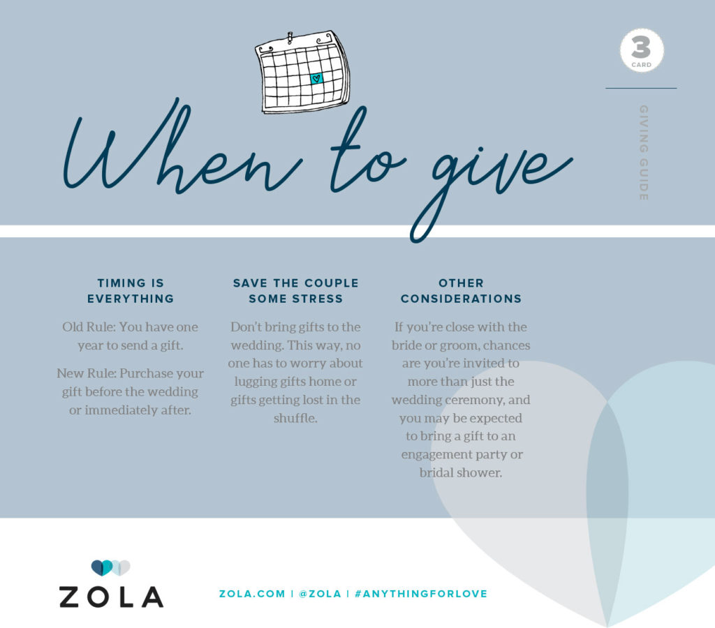 Zola-Card-3-When-To-Give-1024x900.jpg