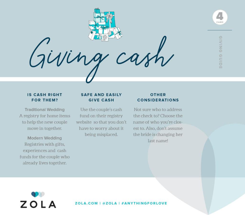 Zola-Card-4-Giving-Cash-1024x900.jpg