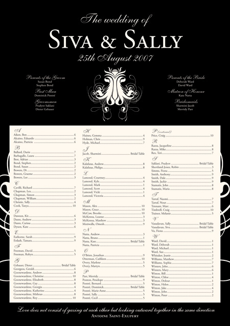 This is an example of a seating chart that has the guests listed alphabetically.