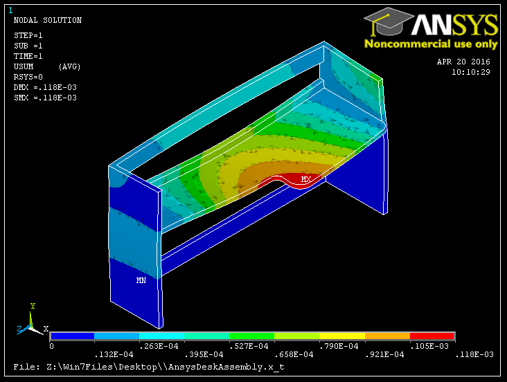ANSYS Analysis - ME4508: Mechanical Engineering Computation & Design
