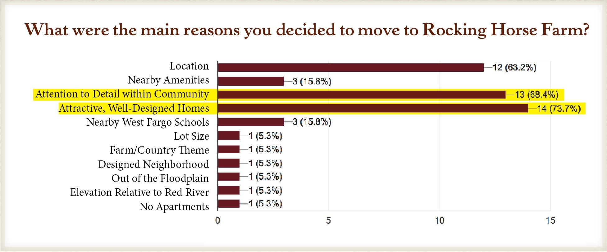 survey-results-highlighted.jpg