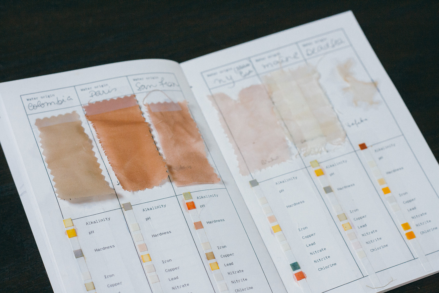 Silk Samples Dyed with Avocado Seeds & Different Water Samples, Griffin Moore for Fragmentario.jpg