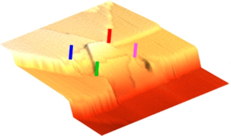 Dislocation generation by an inclined cube-like particle, forming two confined Frank–Read sources during growth