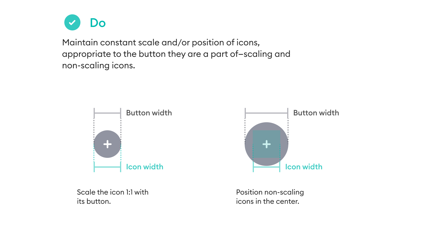 Buttons & rules. - Before the design system, we had no fewer than 20 button types. It was confusing. We consolidated to three button types, and added a bunch of rules on how they could be used.