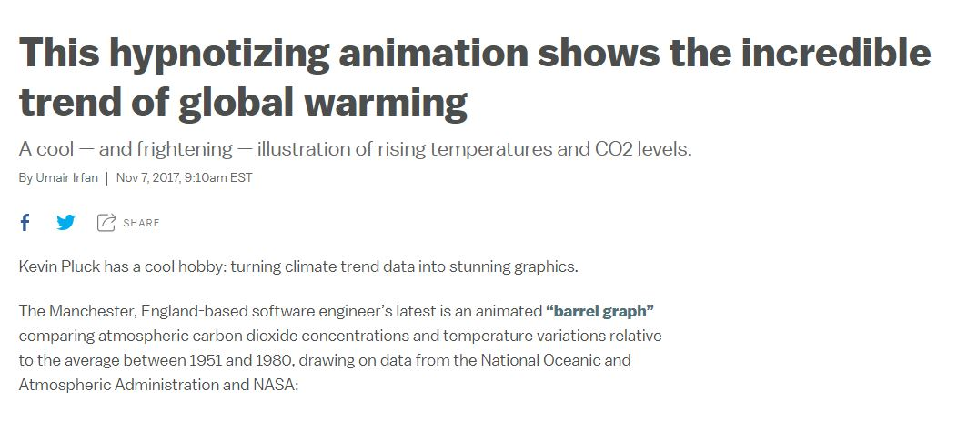 This hypnotizying animation shows the incredible trend of global warming - By Umair Irfan, VOX, Nov. 7, 2017Interview with Kevin