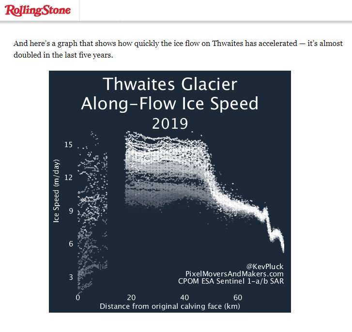 Journey to Antarctica: Is This What a Climate Catastrophe Looks Like in Real Time? - By Jeff Goodell, ROLLING STONE, March 20, 2019Featuring Kevin's specially styled Thwaites Glacier speed animation.
