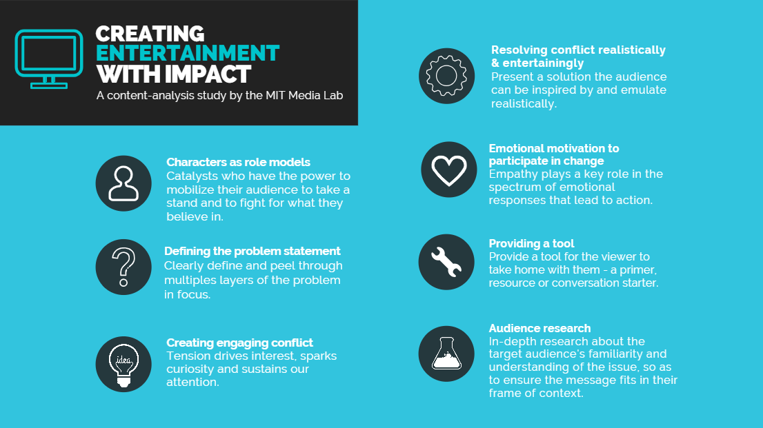 Seven best practices for creating entertainment with impact | Picture courtesy: MIT Media Lab
