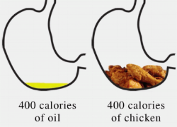 Pro tip: don't drink oil when trying to lose weight.