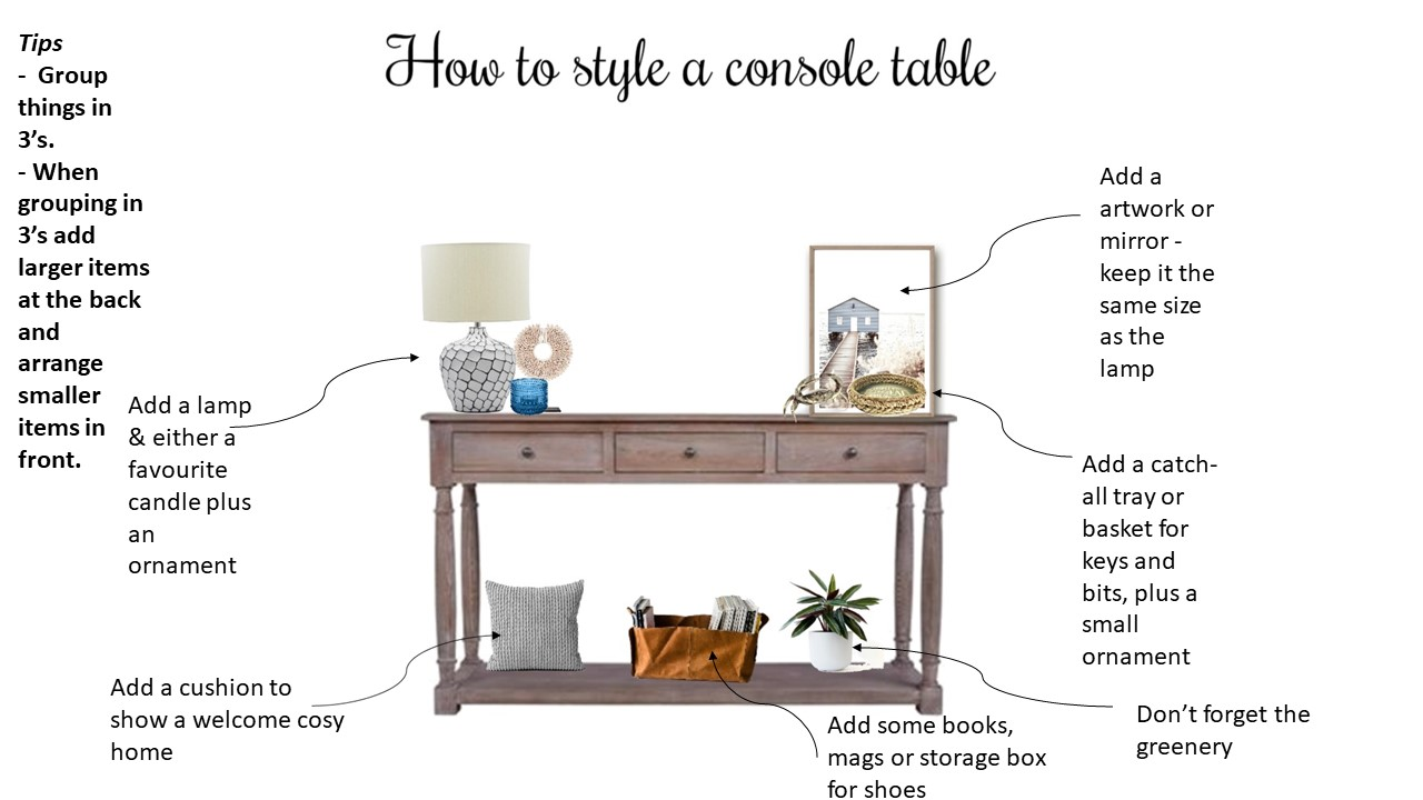How to style a console table.jpg
