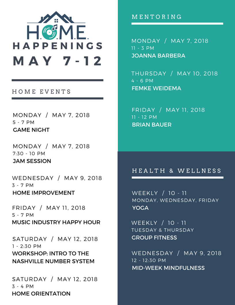 Weekly Home Happenings by Category (1).png