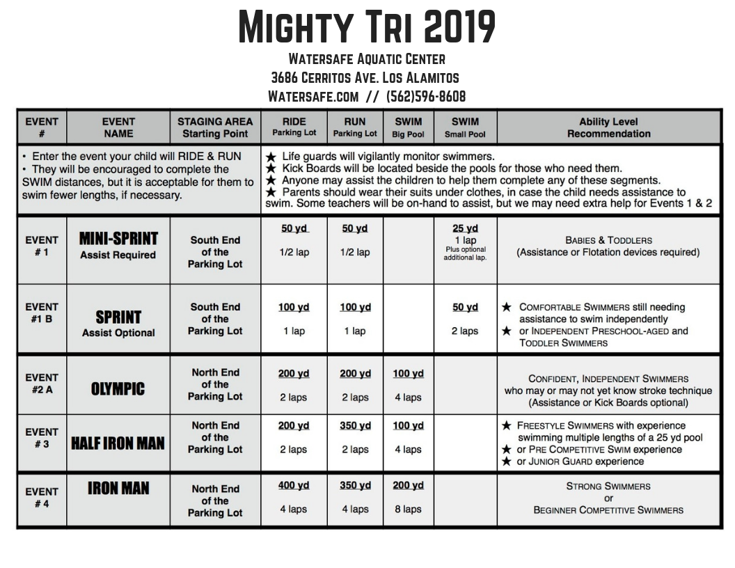 Mighty Tri 2018[1].png