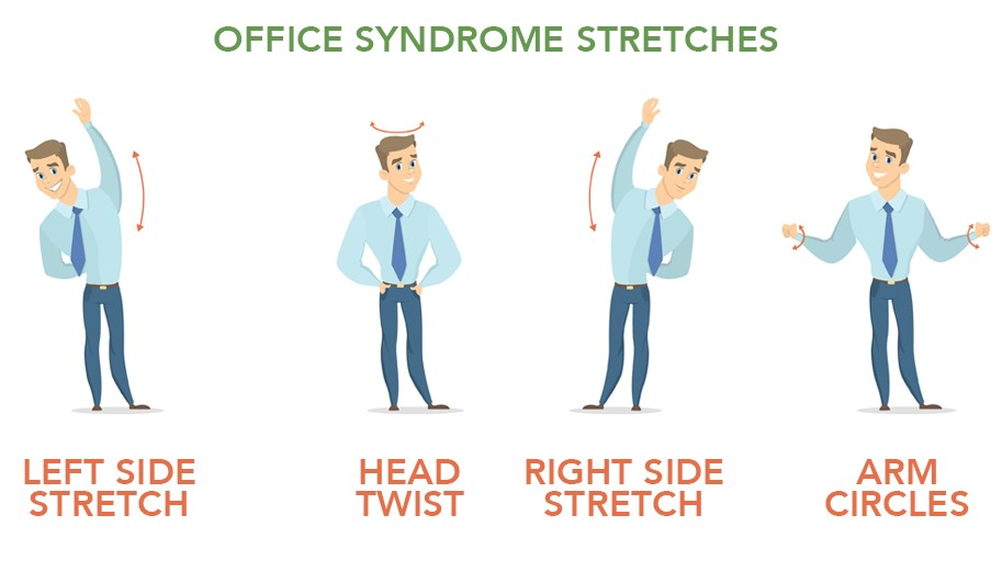 Tips for your Day - Take a screen break every 25 minutes. Look away for a moment and rest your eyes.Take a walking break once every couple of hours.Take a stretch break at least twice a day. Move your neck, arms, and legs.