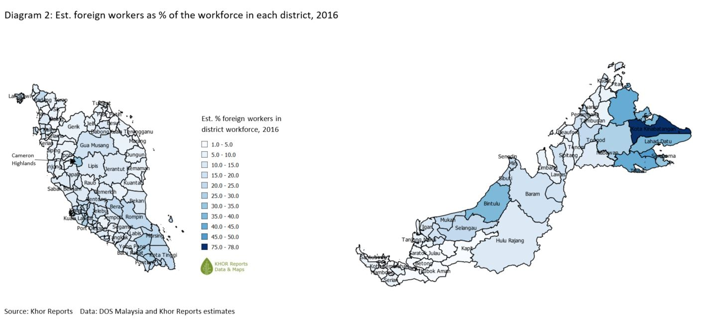 Diagram 2: Share of Foreign Workers in Malaysian Workforce, by District. Source: Khor Reports