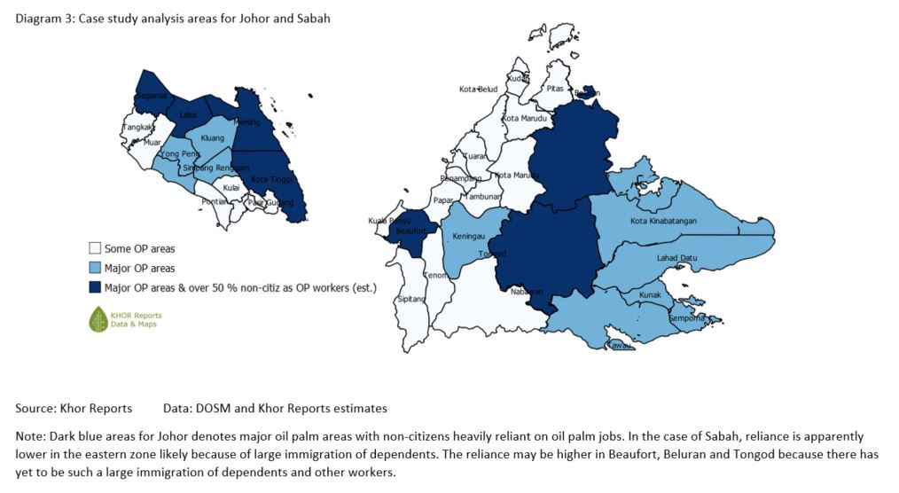 Diagram 3: Share of Foreign Labour in Major Oil Palm Production Zones. Source: Khor Reports