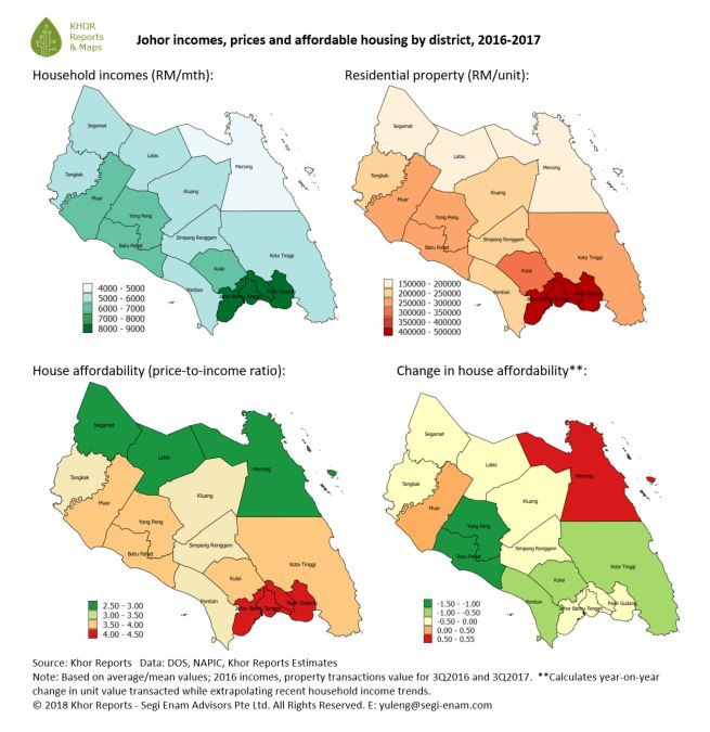 Diagram 2: Khor Reports estimates on Johor home affordability and change in affordability by district  (c) 2018 Khor Reports - Segi Enam Advisors Pte Ltd. All Rights Reserved.