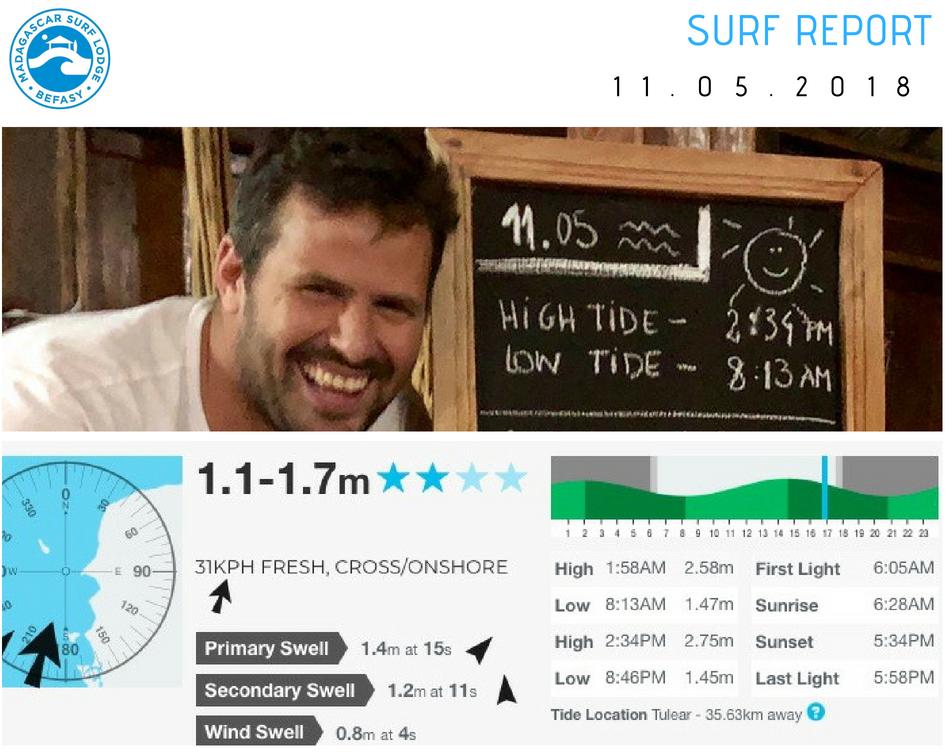 Surf Report MSL 11.05.2018