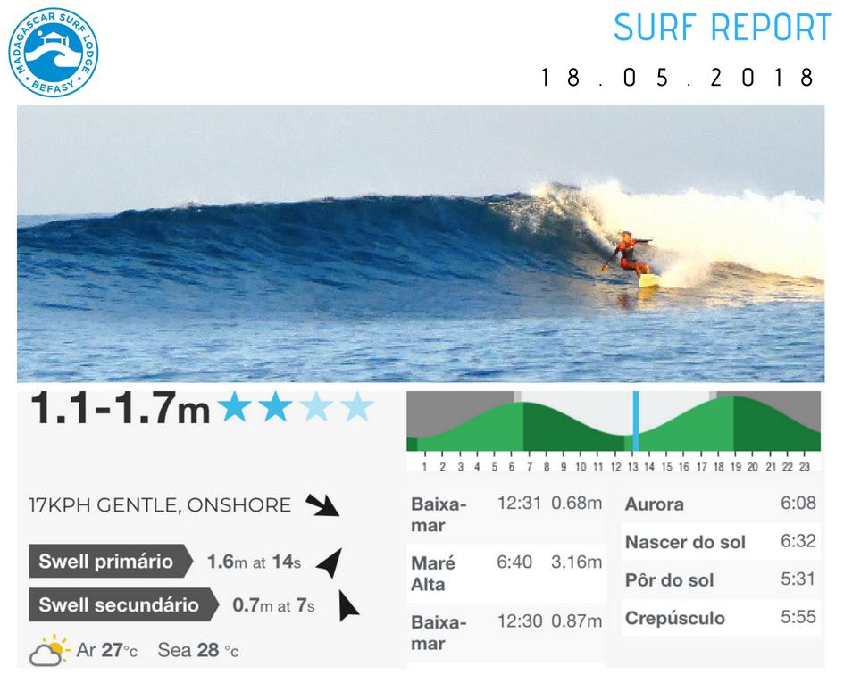 Surf Report 18 May 2018.jpg