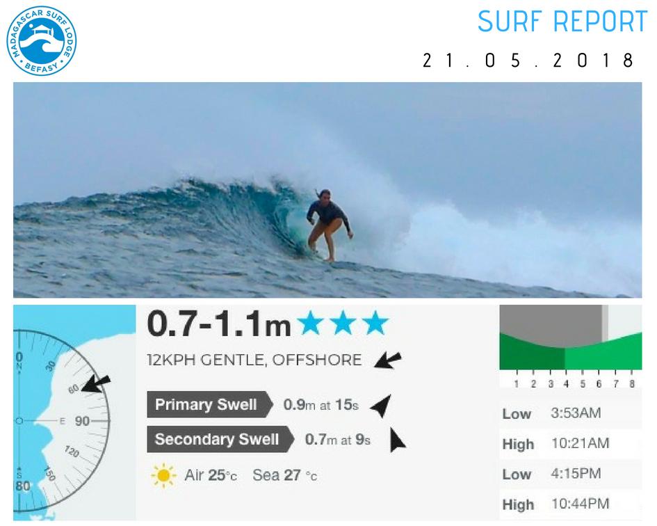 Surf Report 21 May 2018.jpg