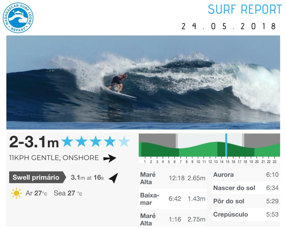 Surf Report 24 May 2018.jpg