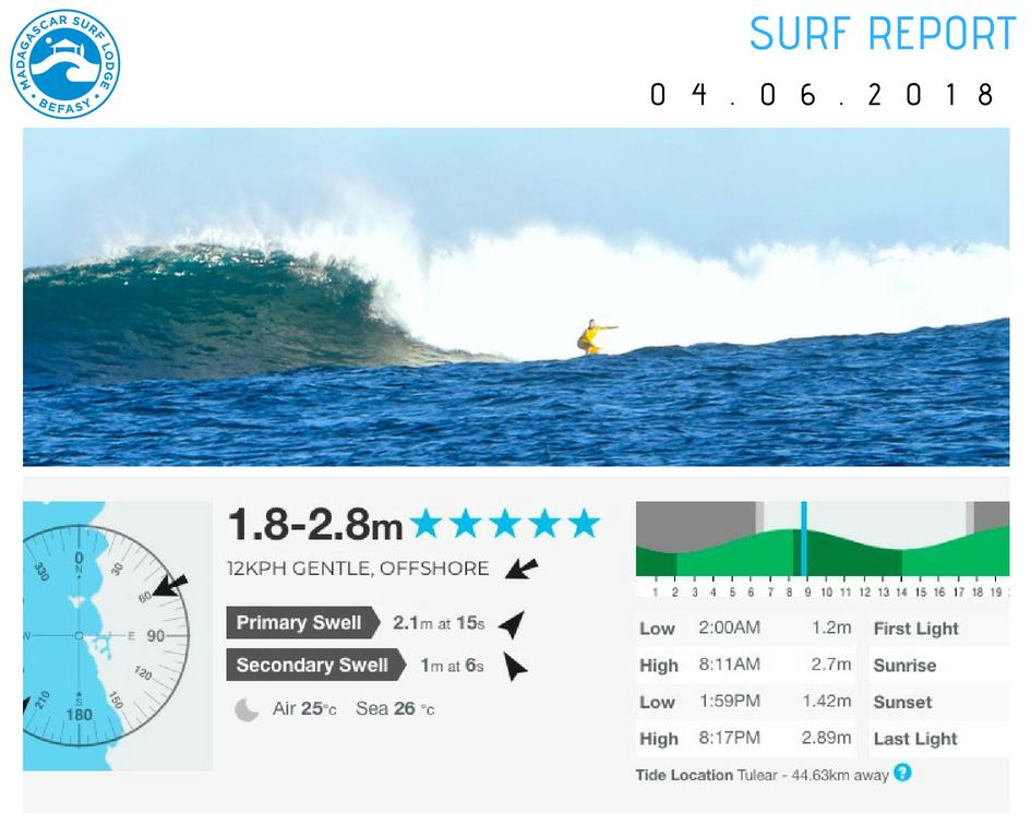 Surf Report  04 June 2018.jpg