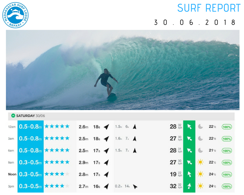 Surf Report  30 June 2018.jpg