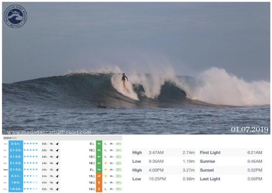Surf Report 01 July 2019 - Madagascar Surf Resort