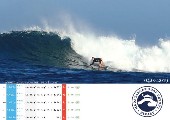 Surf Report 04 July 2019 - Madagascar Surf Resort