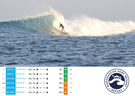Surf Report 08 July 2019 - Madagascar Surf Resort