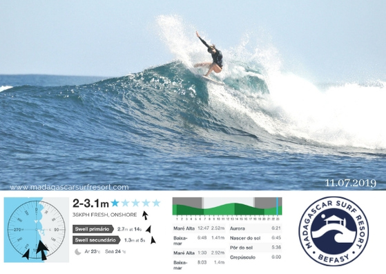 Surf Report 12 July 2019 - Madagascar Surf Resort