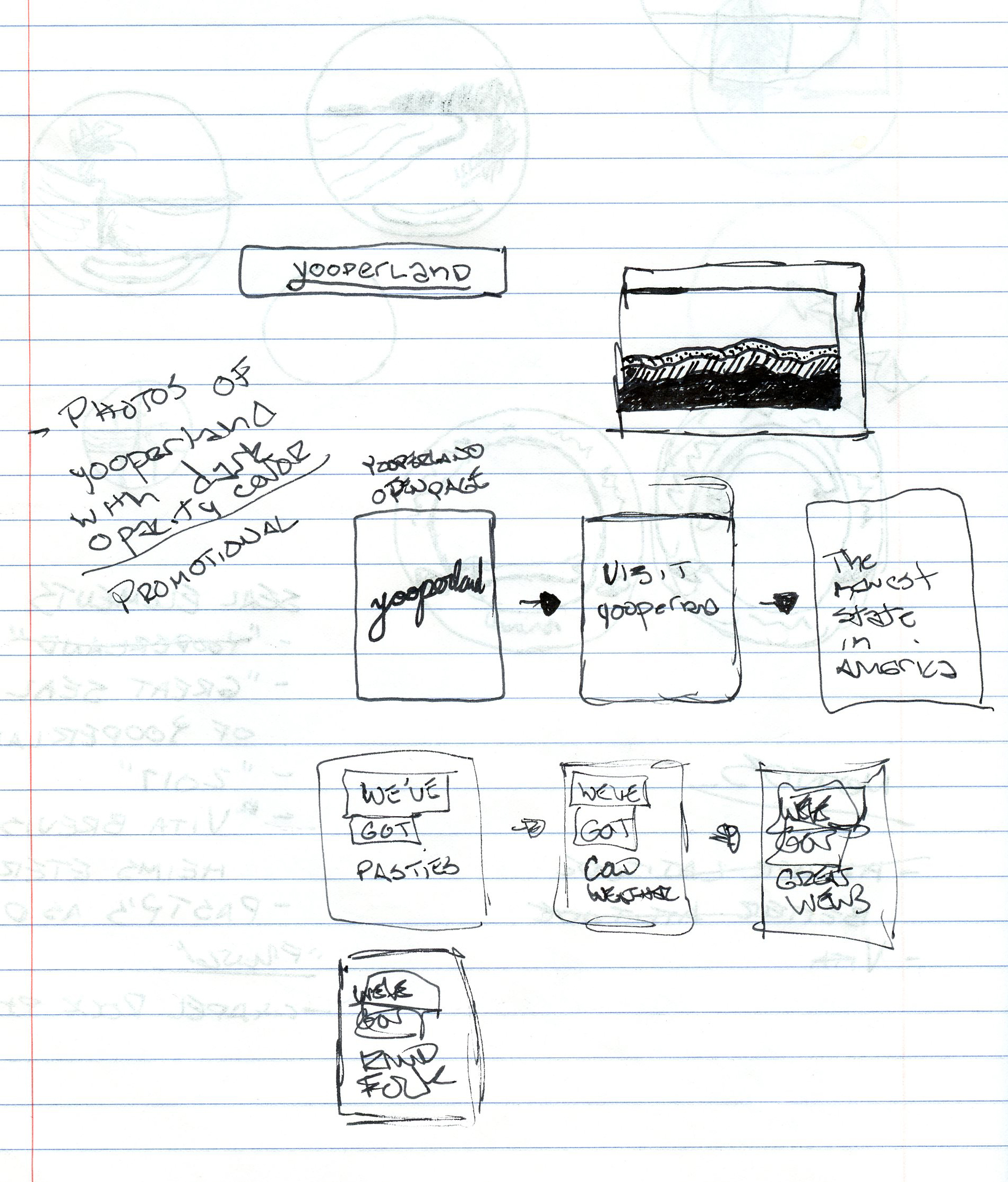 Sketching out ideas for mobile propaganda app.
