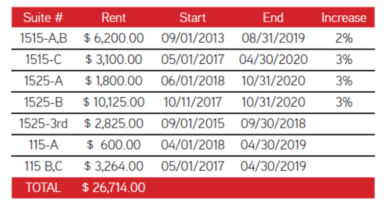 1525 RENT ROLL.PNG