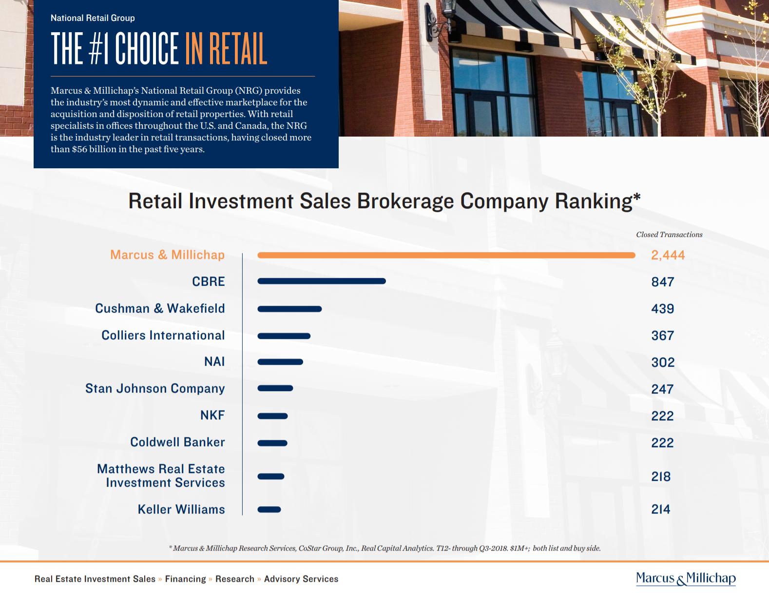 Retail Ranking.PNG