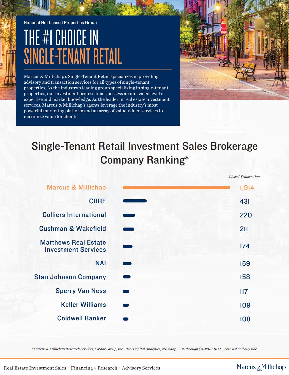 Single Tenant Retail.PNG