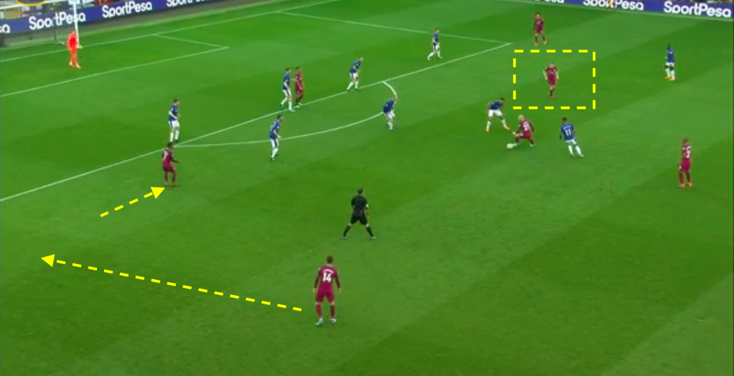 Manchester City vs Everton - Notice how De Bruyne is standing in space between the defenders and Sané has stayed in the wide zone. Also, notice the difference on the near side. Sterling has come inside which leaves space for Laporte.