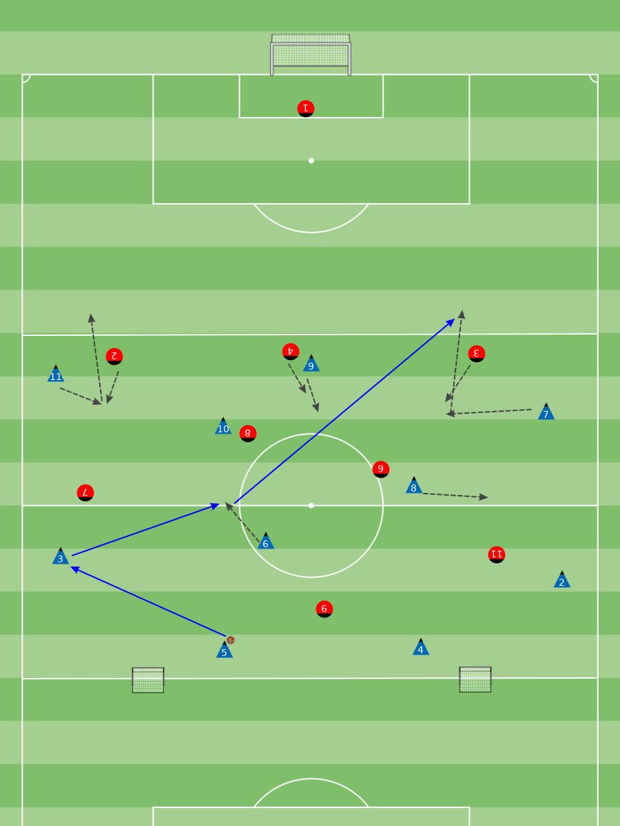 runs-behind-the-defense (1).png