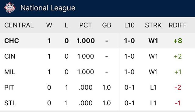 Looking pretty good, TOP to BOTTOM.